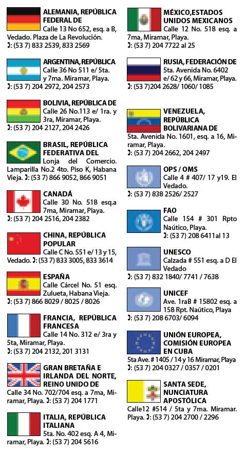 Quelques ambassades à La Habana