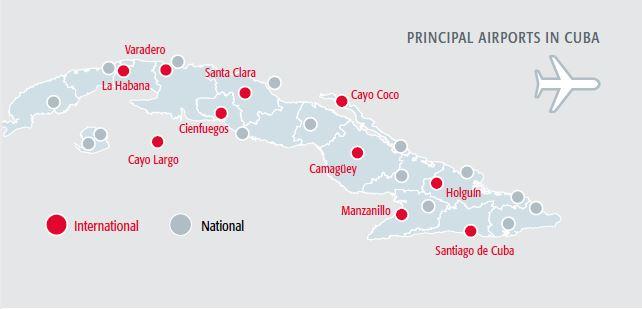 La isla y sus aeropuertos
